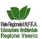 Rete Regionale IN.F.E.A.